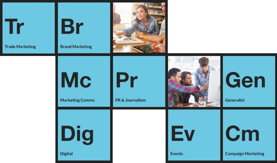 sectors-marketing-jobs